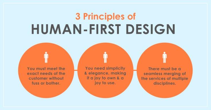 human-first-design-small