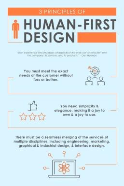 human-first-design