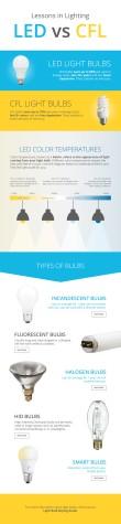 lightbulb-infographic-ctas