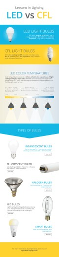 lightbulb-infographic-ctas